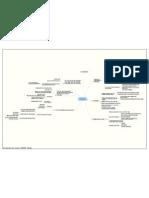 SCL Narrative mindmap v0.1