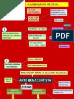 EL FIN DE LA MENTALIDAD MEDIEVAL.pptx