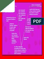 vianka clasificación