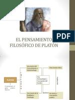 Pensamiento filosófico Platón