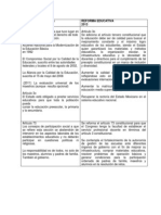 CUADRO COMPARATIVO DE LAS REFORMAS EDUCATIVAS EN MEXICO.docx