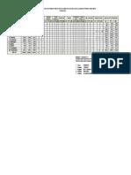 Rekap Hasil Perbaikan DPT PILGUB 2013.xlsx