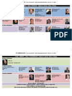 Congresso SET 2013