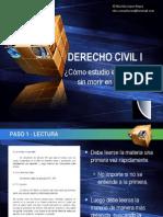 Como Estudiar Derecho Civil
