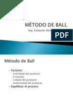 Método de Ball