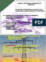 Interpretacion de Fenomenos fisicos de la Materia.pptx