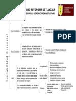 Precios Constantes, Corrientes e INPC