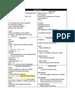 Sympatholytics and Renin Angiotensin Aldosterone Suppressants