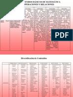 11. Carteles de Capacidades y Contenidos