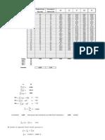 Taller Control de La Calidad - Dispersion y Correlacion