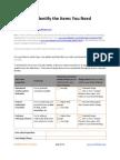 Corporate Identity Checklist - GrowthPanel.com