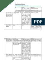 Reply to Pre-bid Queries-Bhadra-Exc - 06-12-12 - Doc