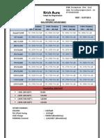 Krish Aura price list
