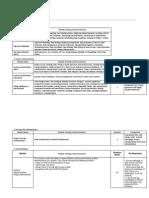Training Modules & Content