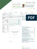SFM Stock Quote - Sprouts Farmers Market Inc