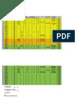 Foundation Design Qualification for Construction INTERNAL