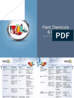 Chemical Contact | Dye | Chemical Industry