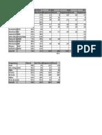 PlacementStatistics2012-13.xlsx_IITK