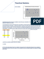Theoritical Statistics Assignment Help