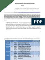 Quarterly SSP Experiment Summary - July 2013