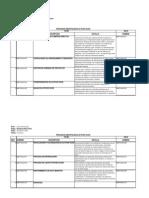 Procesos Identificados