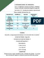 16673311 Formulas de Fisica