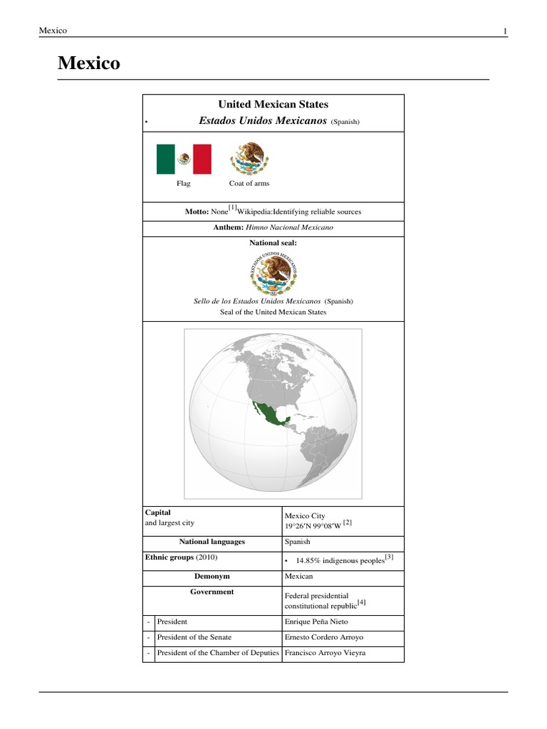 Mexico Aztec Mexico