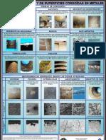 Afiche Corrosion
