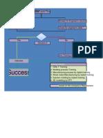 IDE Firm Work Flow