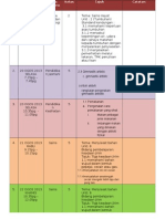 Rancangan Mingguan (4)