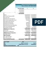 Analisis de financiamiento