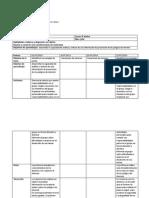 Planificacion de Tecnologia 8 Basico