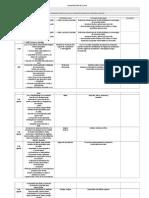 planificación diaria de lenguaje 3 básico