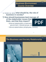 Business Environment Course Overview