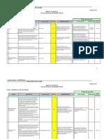 AIP 028A Anexo # 1 Evaluación de seguridad física