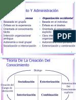 Sistema Organizacional