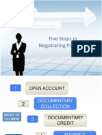 5 Steps in Negotiating Payment