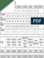 8 8 and A325 Comparison.pdf