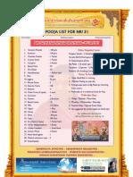 satyanarayanavratham puja list for nri
