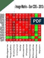 Correlation Matrix Sovereign CDS Apr 2013 1Y h