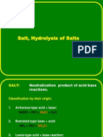Salt, Hydrolysis of Salts