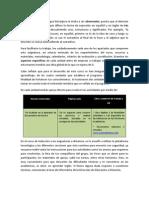 F1005 - Metodología de Trabajo