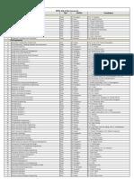 NPTEL Web & Video Course List 18.6.2013