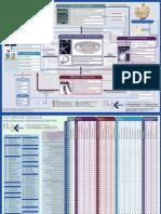 ITIL_V3_Process-model.pdf