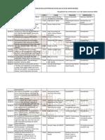 Agenda Cultural Del 19 Al 25 Web de Agosto