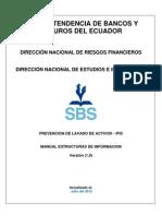 Manual Prevencion Lavado Activos 24 Jul 13 FUENTE Sbs