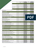Calendário Virtual Classroom  Jul- Set.13