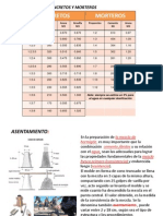 dosificacindemorterosyconcretos-120622110234-phpapp01