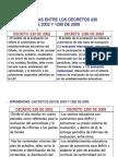 diferenciasdec230-02y1290-09-091127152235-phpapp02