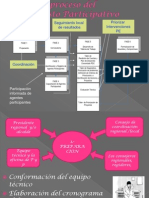 Fases Del Proceso Del Presupuesto Participativo